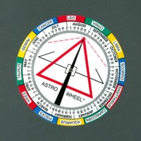 Astrology Wheel device